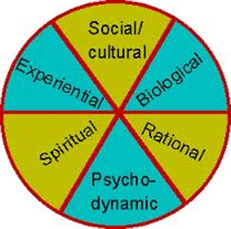 Write psychology literature review example